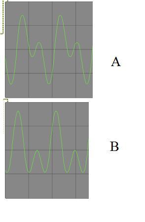 sinusoids.jpg