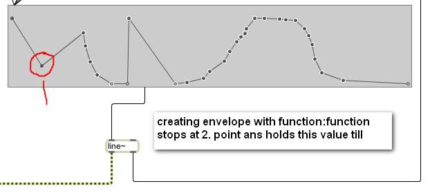 functionenvelope.jpg