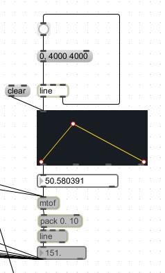 functionenvelopewithLine2.jpg
