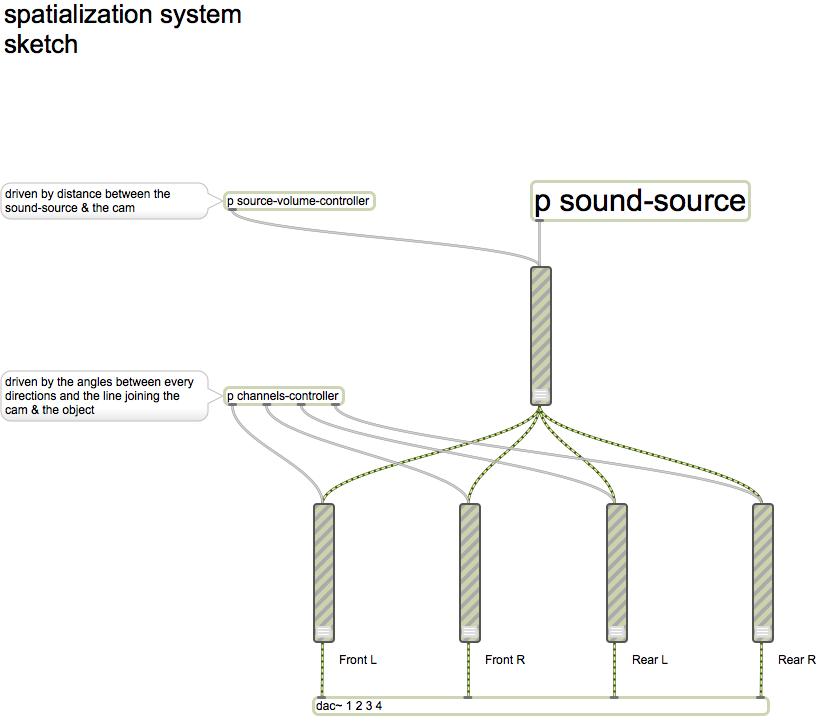 sketchingSpatializationSTuff.PNG