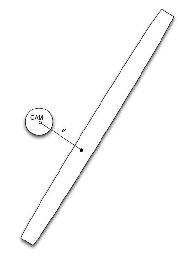 distanceToSegment.PNG