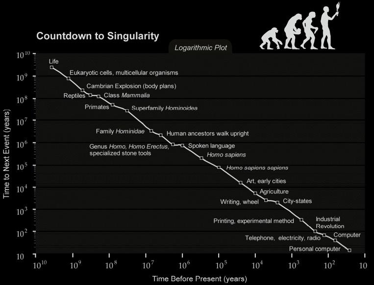 04-PP7-Singularity.jpg